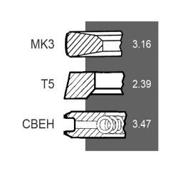 SUS1248 Kpl. uszczelek głowicy