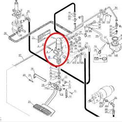 zestaw naprawczy pompy hamulcowej uszczelniacze New Holland LM410, LM415A, LM420, LM425, LM425A,   LM435A, LM445A, LM630, LM640