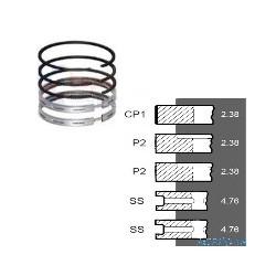 SCY4025 Pierścienie 5 szt. 88,9mm