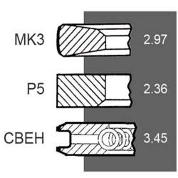 SCY1002 Zestaw naprawczy silnika 106,5mm