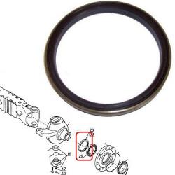 Uszczelniacz piasty koła CLAAS SKorpion  Targo  Wymiary: 140x170x14,5/16mm 300286, 0013002860